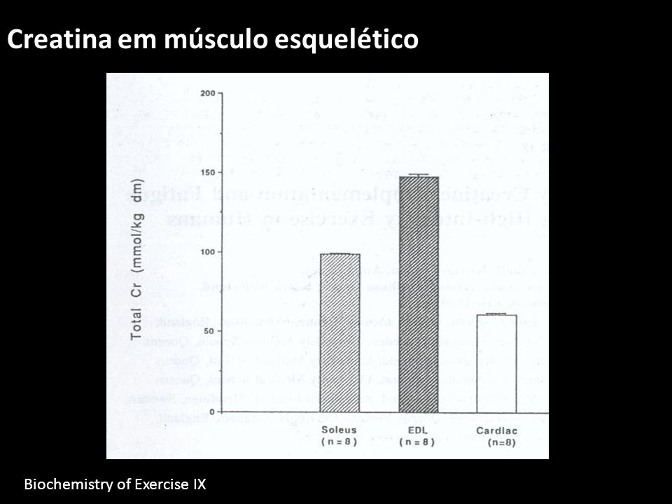 Creatina em músculo esquelético