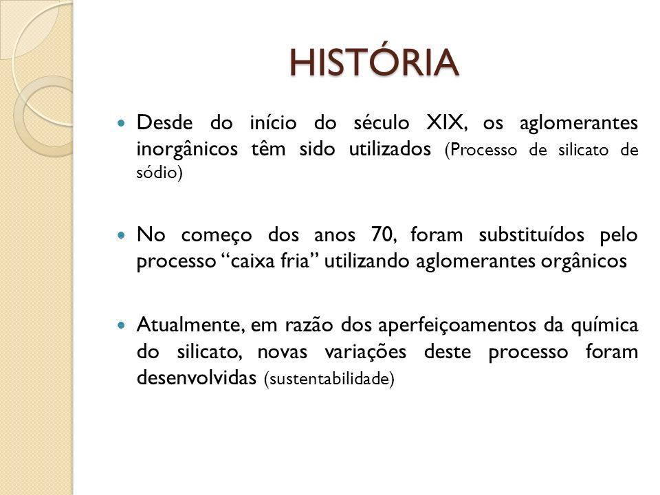 HISTÓRIA Desde do início do século XIX, os aglomerantes inorgânicos têm sido utilizados (Processo de silicato de sódio)