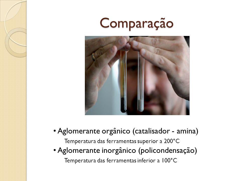 Comparação Aglomerante orgânico (catalisador - amina)