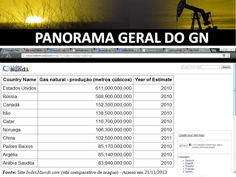 PANORAMA GERAL DO GN