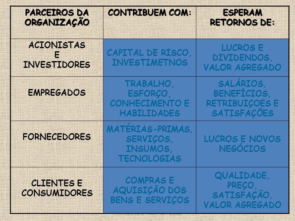 CAPITAL DE RISCO, INVESTIMETNOS LUCROS E DIVIDENDOS, VALOR AGREGADO