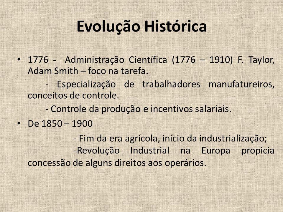 Evolução Histórica 1776 - Administração Científica (1776 – 1910) F. Taylor, Adam Smith – foco na tarefa.