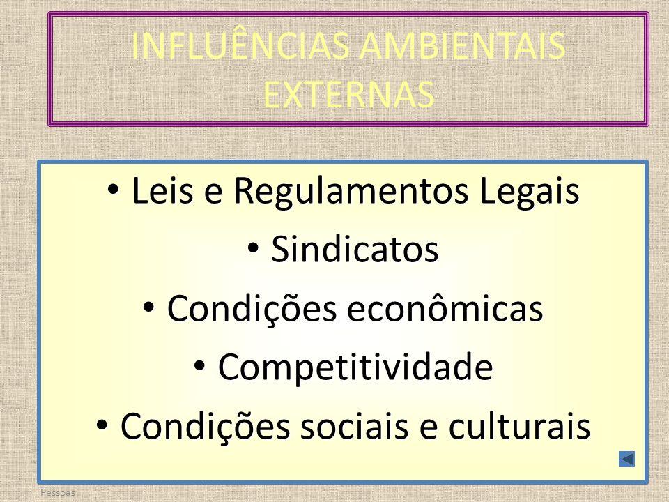 INFLUÊNCIAS AMBIENTAIS EXTERNAS