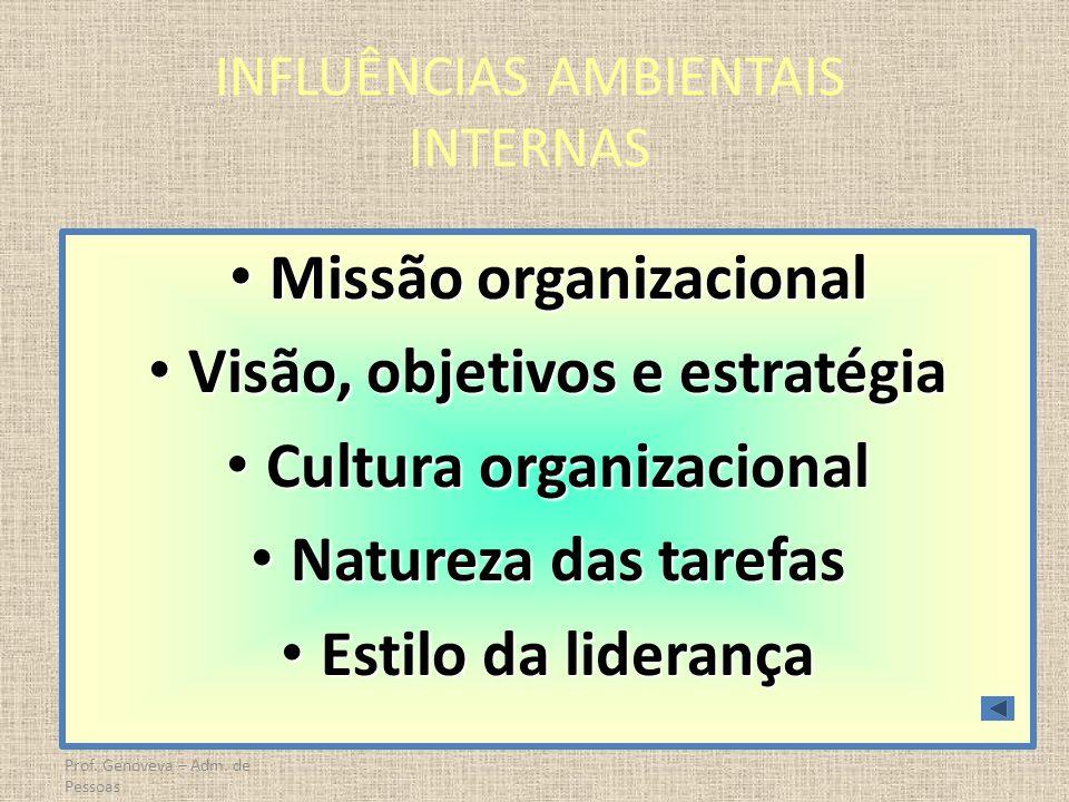 INFLUÊNCIAS AMBIENTAIS INTERNAS