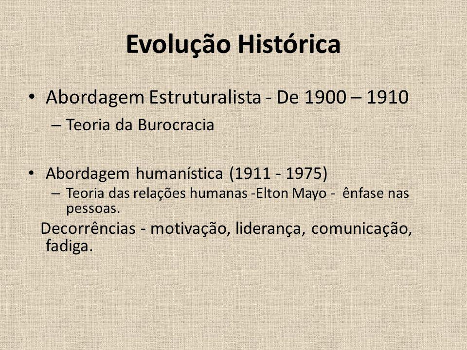 Evolução Histórica Abordagem Estruturalista - De 1900 – 1910