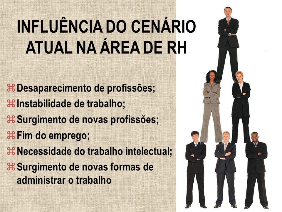 INFLUÊNCIA DO CENÁRIO ATUAL NA ÁREA DE RH