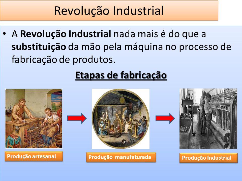 Revolução Industrial A Revolução Industrial nada mais é do que a substituição da mão pela máquina no processo de fabricação de produtos.