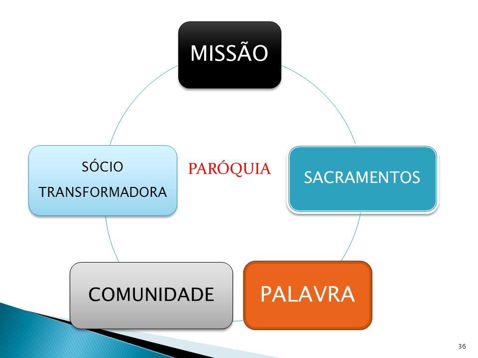 MISSÃO SACRAMENTOS PALAVRA COMUNIDADE SÓCIO TRANSFORMADORA PARÓQUIA