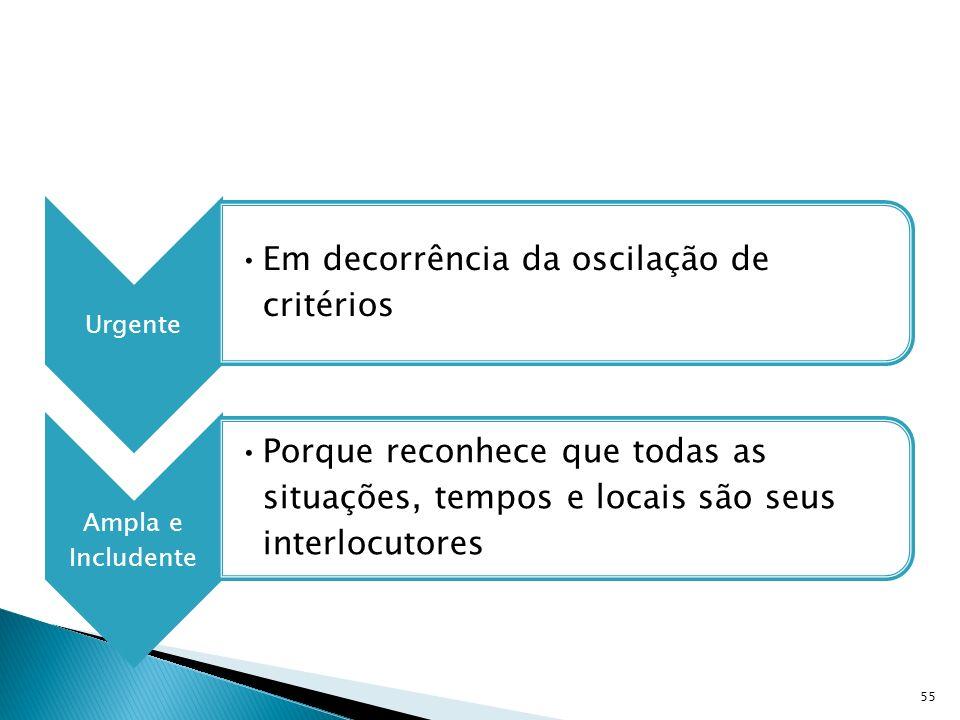 Urgente Em decorrência da oscilação de critérios. Ampla e Includente.
