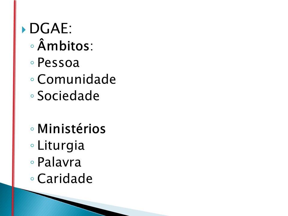 DGAE: Âmbitos: Pessoa Comunidade Sociedade Ministérios Liturgia