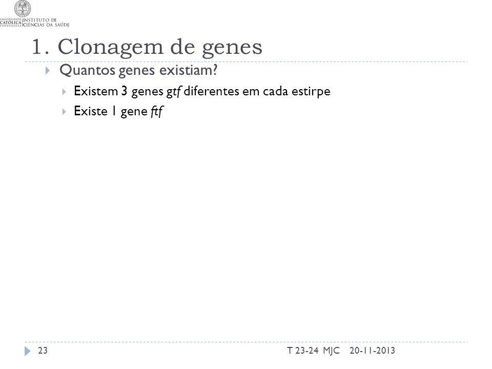 1. Clonagem de genes Quantos genes existiam