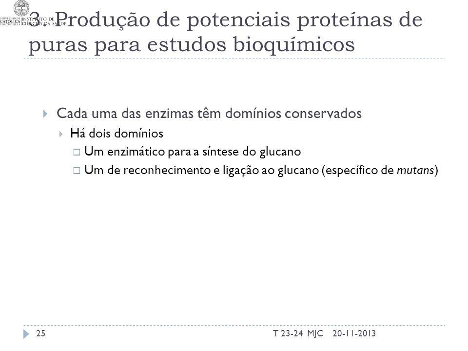 3. Produção de potenciais proteínas de puras para estudos bioquímicos