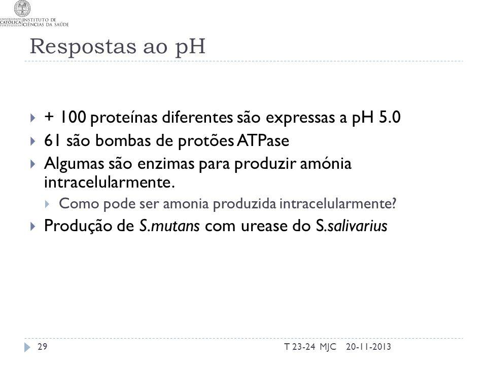 Respostas ao pH + 100 proteínas diferentes são expressas a pH 5.0