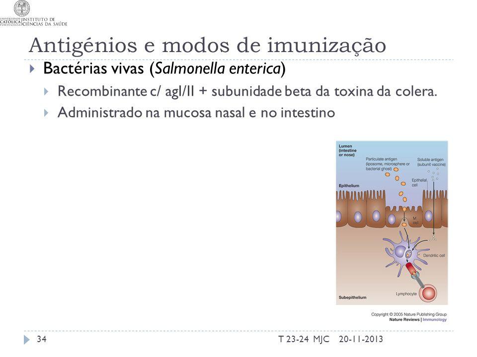 Antigénios e modos de imunização