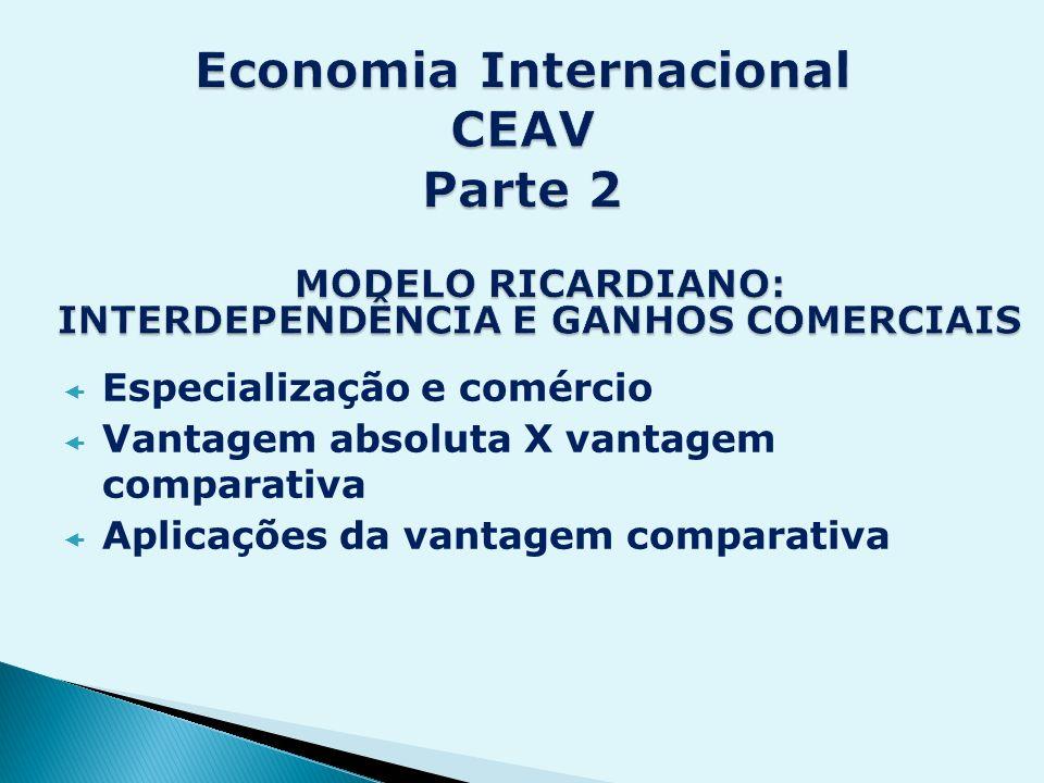 Economia Internacional CEAV Parte 2