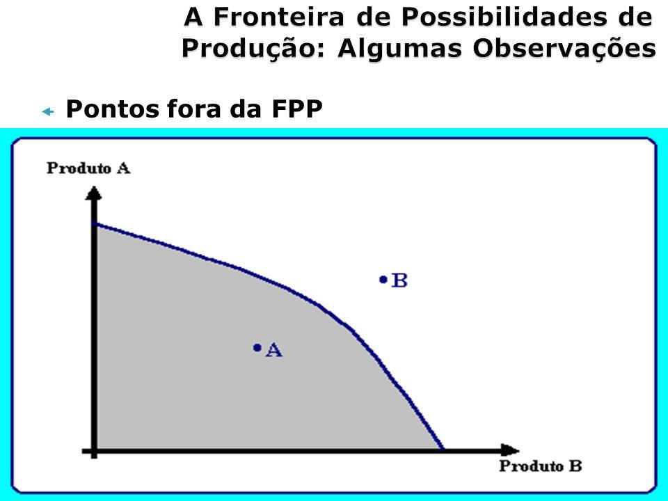 A Fronteira de Possibilidades de Produção: Algumas Observações