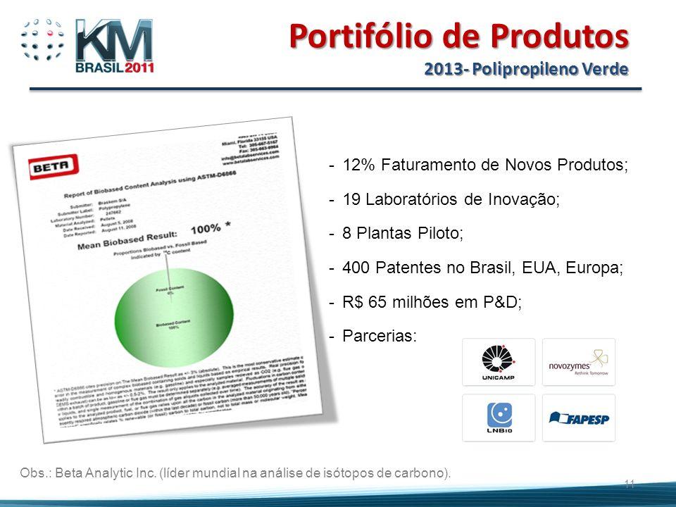 Portifólio de Produtos 2013- Polipropileno Verde