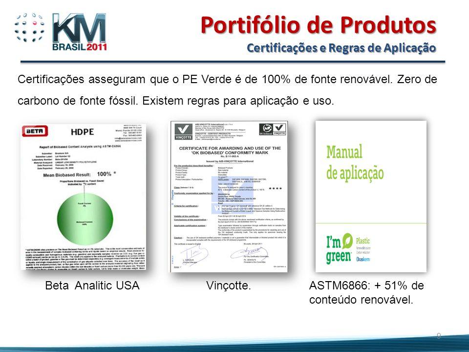 Portifólio de Produtos Certificações e Regras de Aplicação