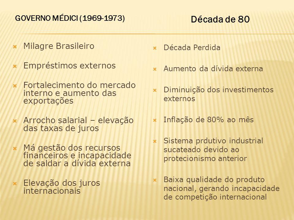 Década de 80 GOVERNO MÉDICI (1969-1973) Milagre Brasileiro