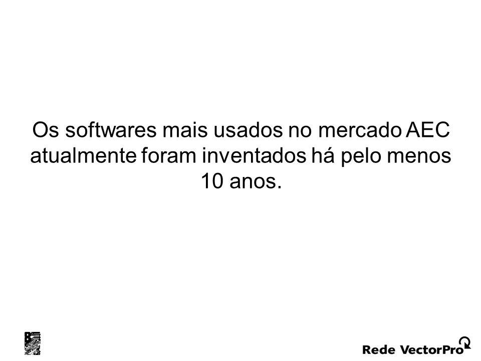 Os softwares mais usados no mercado AEC atualmente foram inventados há pelo menos 10 anos.