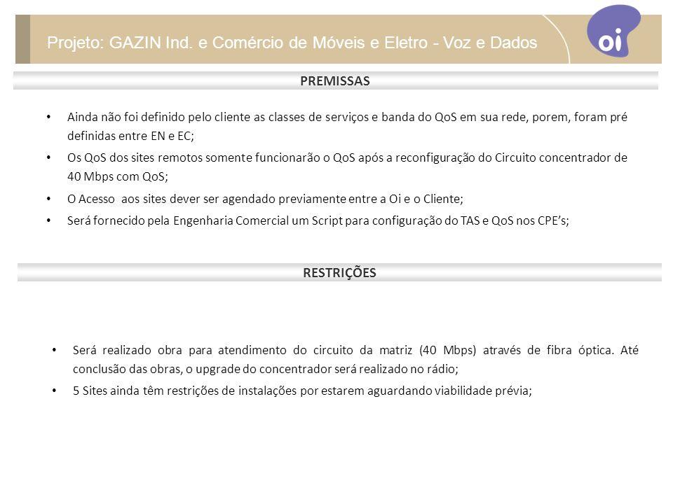 Projeto: GAZIN Ind. e Comércio de Móveis e Eletro - Voz e Dados