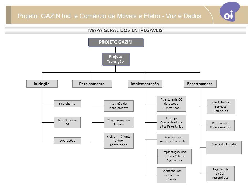 MAPA GERAL DOS ENTREGÁVEIS