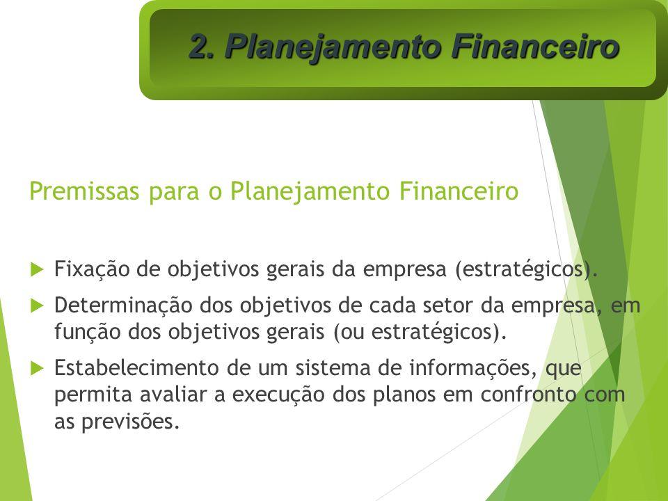Premissas para o Planejamento Financeiro