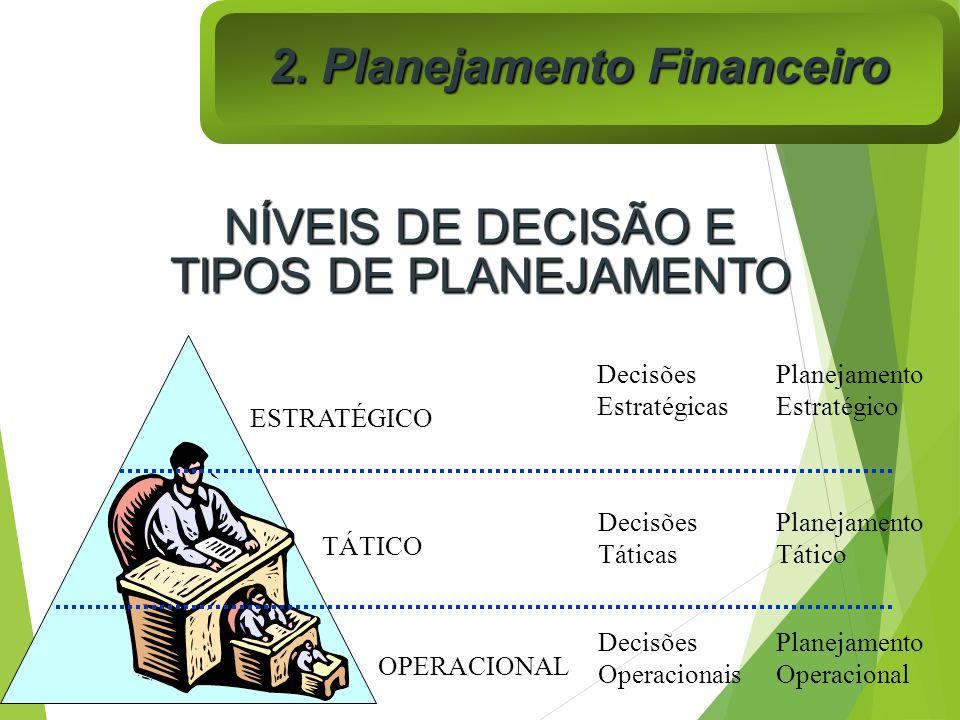 2. Planejamento Financeiro