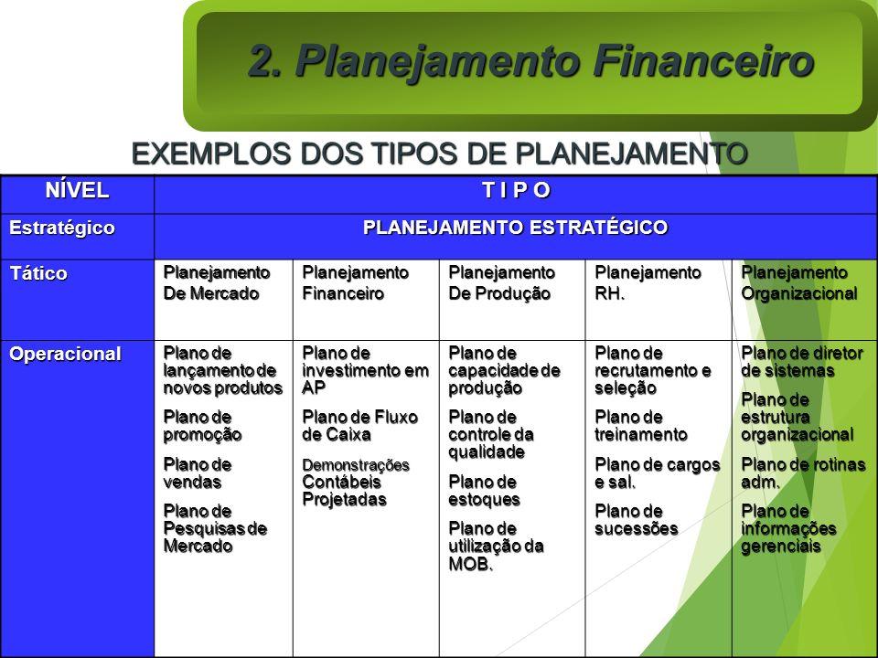 2. Planejamento Financeiro PLANEJAMENTO ESTRATÉGICO