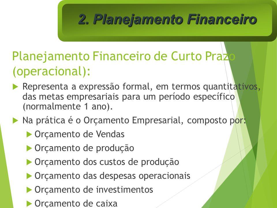 Planejamento Financeiro de Curto Prazo (operacional):