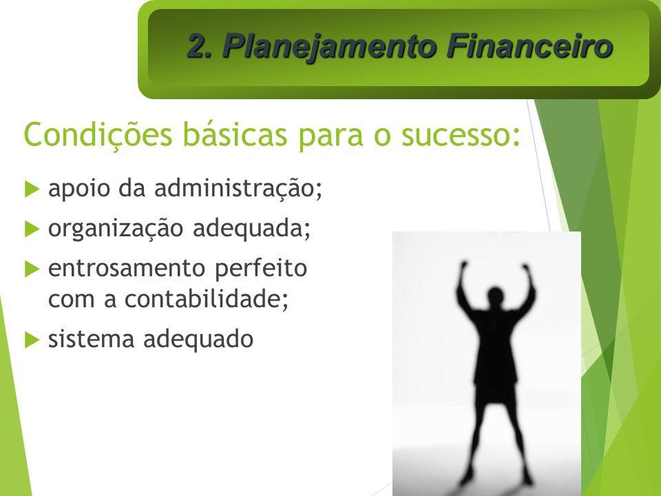 Condições básicas para o sucesso: