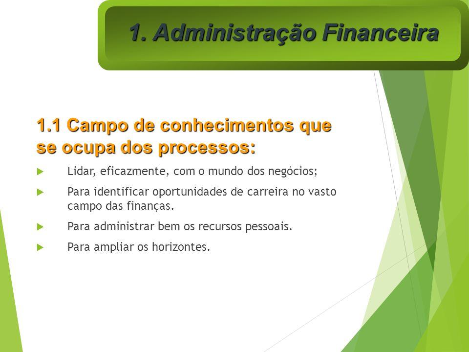 1. Administração Financeira