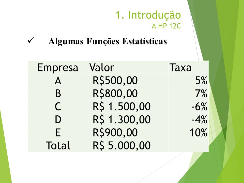 1. Introdução A HP 12C Empresa Valor Taxa A R$500,00 5% B R$800,00 7%
