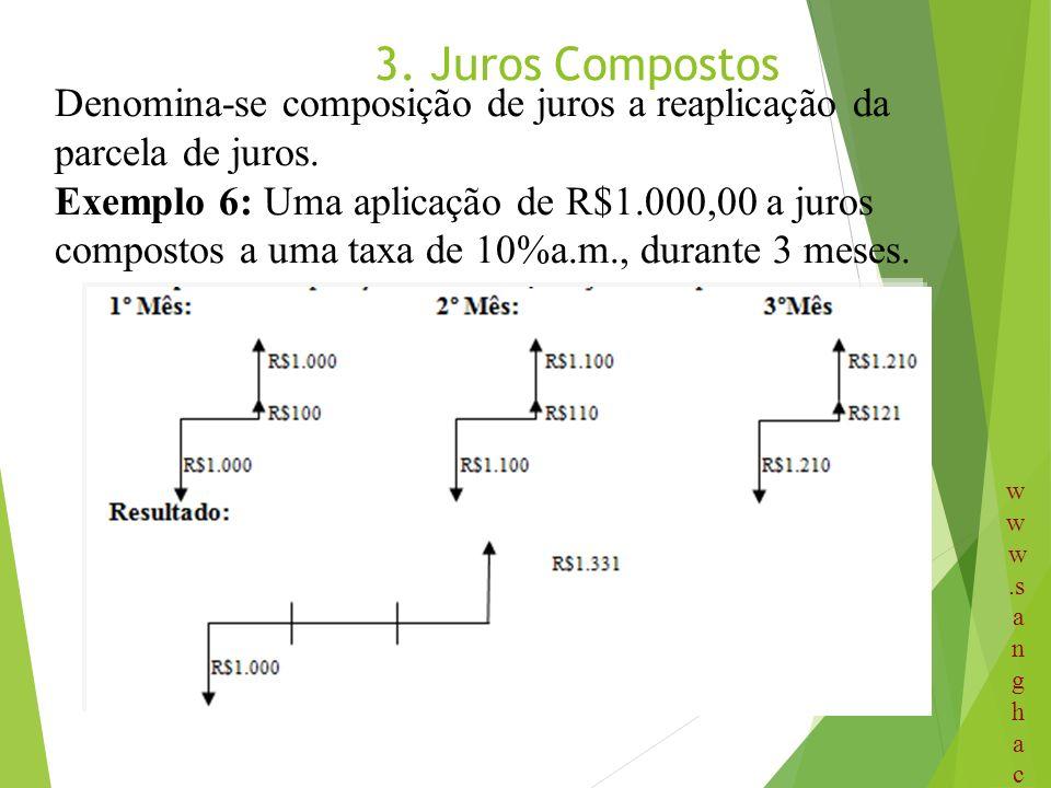 3. Juros Compostos Denomina-se composição de juros a reaplicação da parcela de juros.