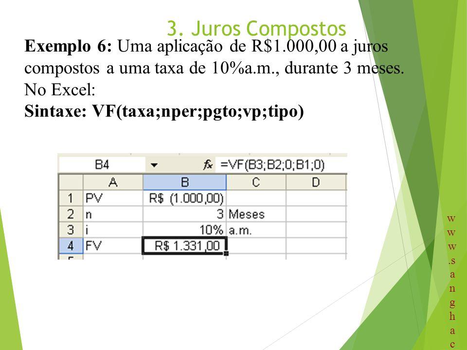 3. Juros Compostos Exemplo 6: Uma aplicação de R$1.000,00 a juros compostos a uma taxa de 10%a.m., durante 3 meses.