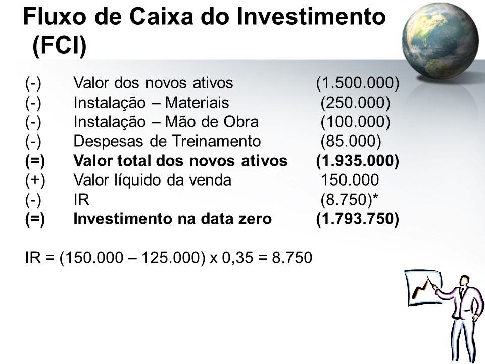 Fluxo de Caixa do Investimento (FCI)
