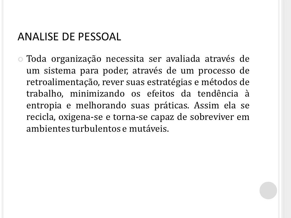 ANALISE DE PESSOAL
