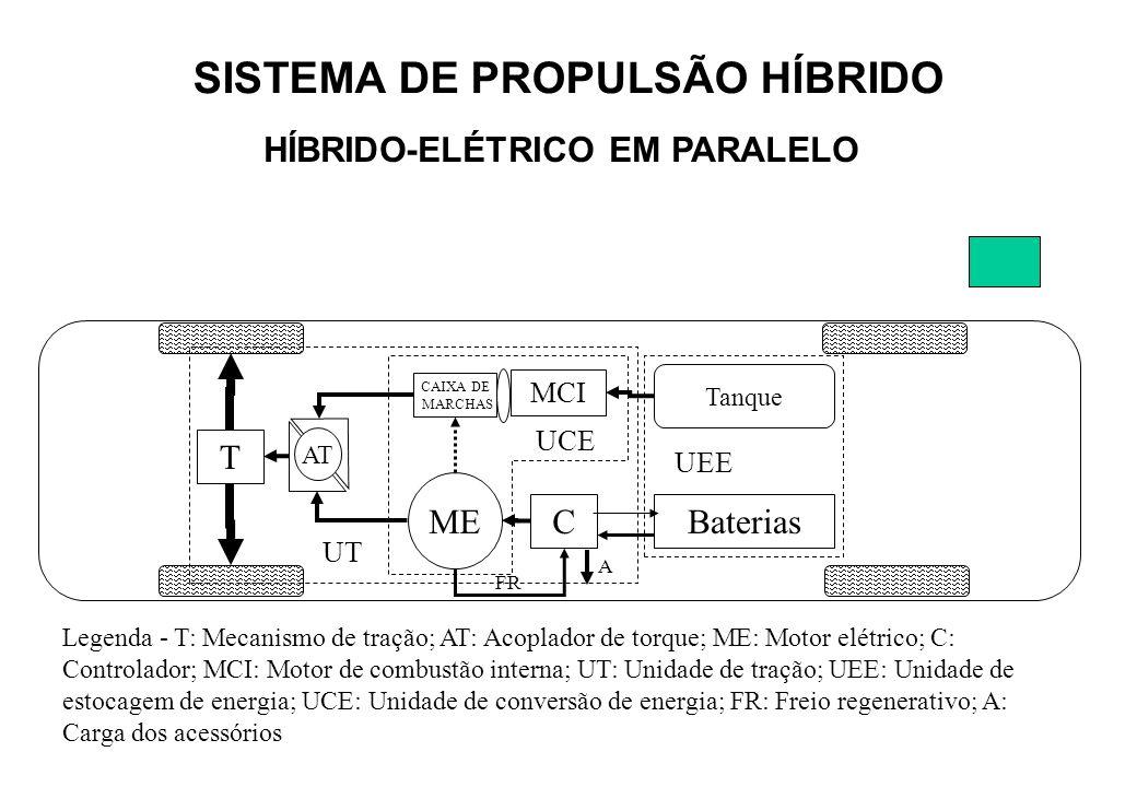 SISTEMA DE PROPULSÃO HÍBRIDO HÍBRIDO-ELÉTRICO EM PARALELO