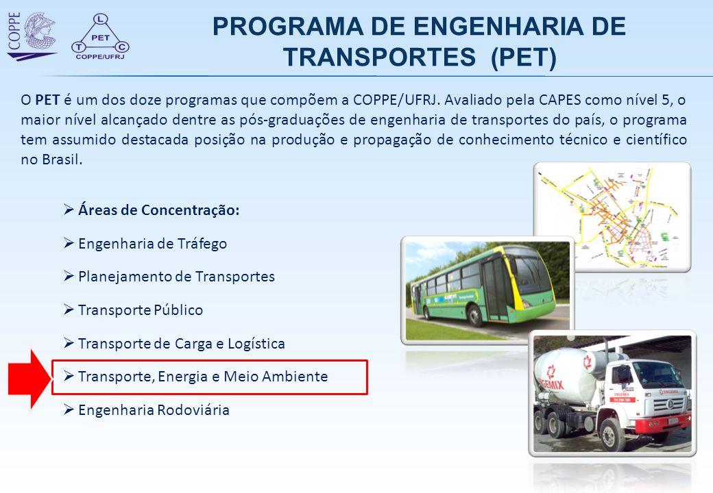 PROGRAMA DE ENGENHARIA DE TRANSPORTES (PET)