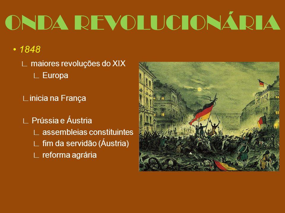 ONDA REVOLUCIONÁRIA • 1848 ∟ maiores revoluções do XIX ∟ Europa
