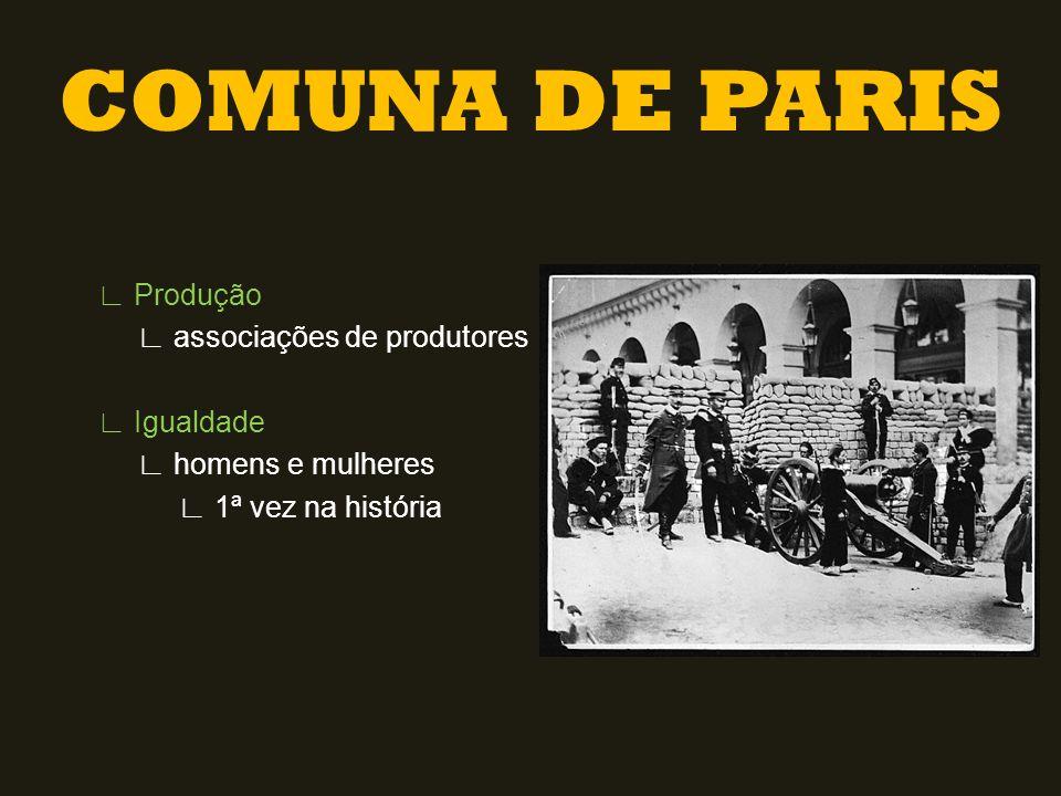COMUNA DE PARIS ∟ Produção ∟ associações de produtores ∟ Igualdade