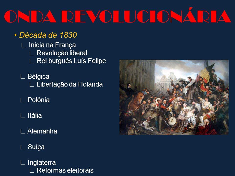 ONDA REVOLUCIONÁRIA • Década de 1830 ∟ Inicia na França