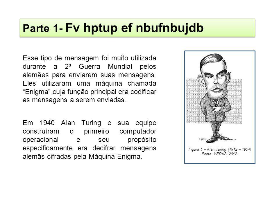 Figura 1 – Alan Turing (1912 – 1954)