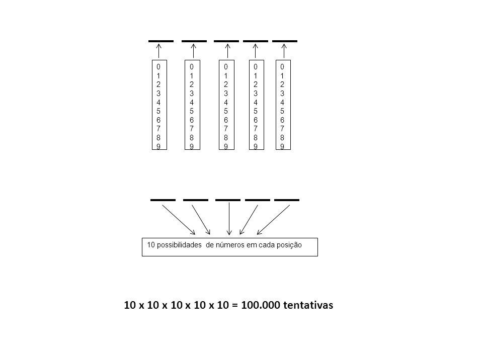 1. 2. 3. 4. 5. 6. 7. 8. 9. 10 possibilidades de números em cada posição.
