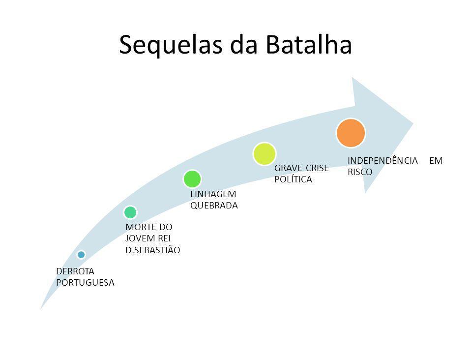Sequelas da Batalha DERROTA PORTUGUESA MORTE DO JOVEM REI D.SEBASTIÃO