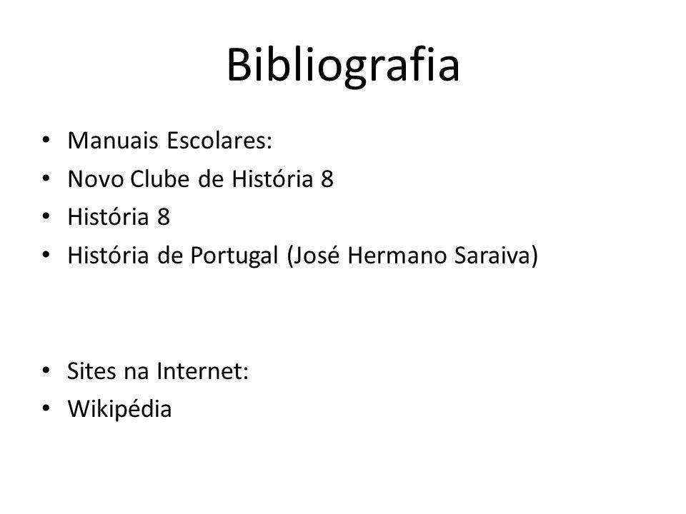 Bibliografia Manuais Escolares: Novo Clube de História 8 História 8