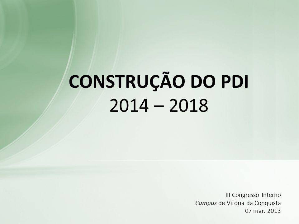 III Congresso Interno Campus de Vitória da Conquista 07 mar. 2013