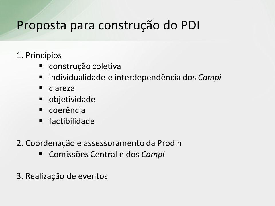 Proposta para construção do PDI
