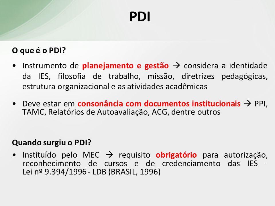PDI O que é o PDI