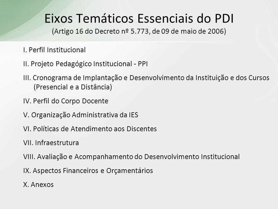 Eixos Temáticos Essenciais do PDI (Artigo 16 do Decreto nº 5
